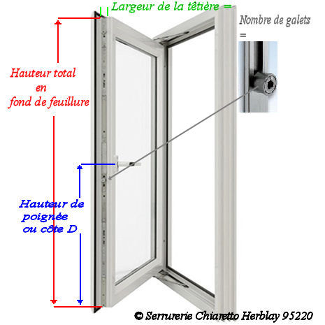 Huisseries et batis 1 fonction a huisseries b for Reglage fenetre oscillo battant