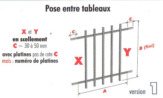 les grilles de d fense. Black Bedroom Furniture Sets. Home Design Ideas